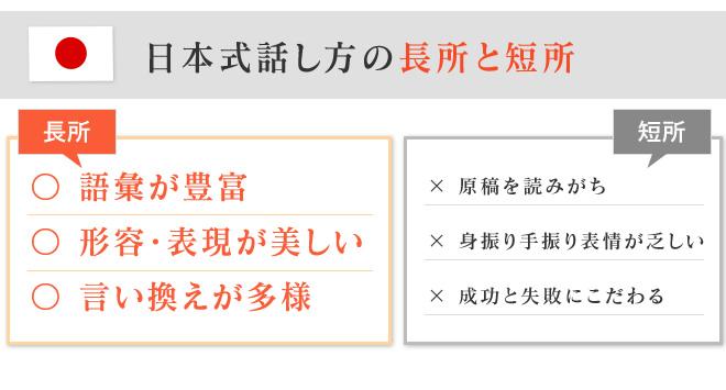 日本式の話し方