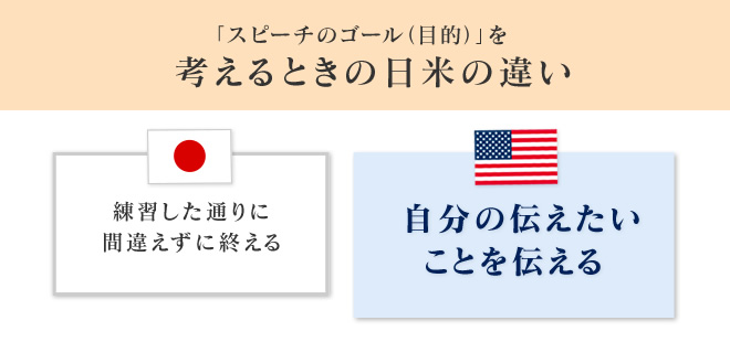 考えるときの日米の違い